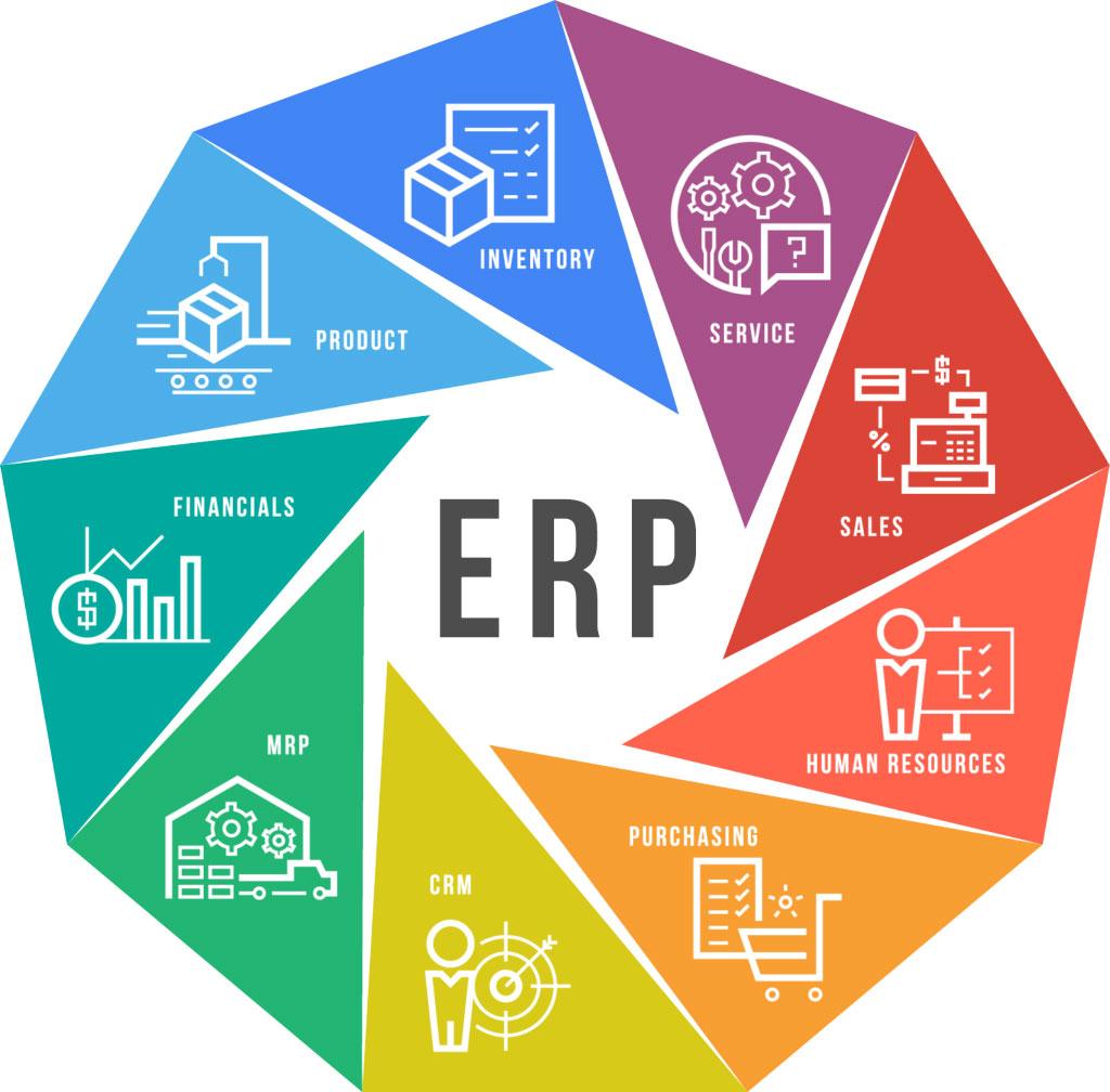 ERP gsBase