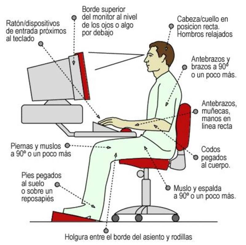 Consejos para la correcta ergonomía del informático.
