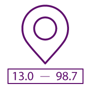 Icono GPS